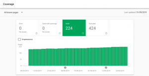 comment indexer mo contenu avec la google search console?