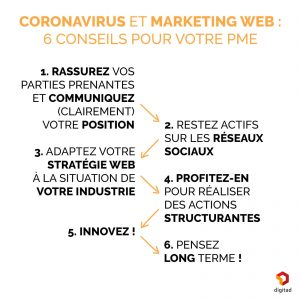 Coronavirus et marketing web
